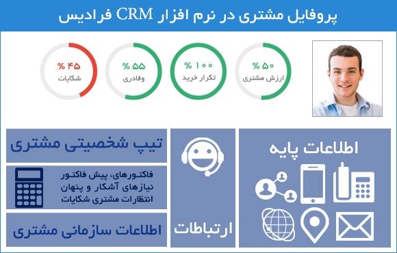 پروفایل مشتری در نرم افزار CRM فرادیس