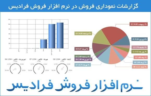 گزارشات نموداری فروش در نرم افزار فروش فرادیس