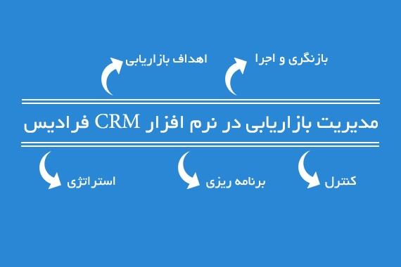 مدیریت بازاریابی در نرم افزار CRM فرادیس