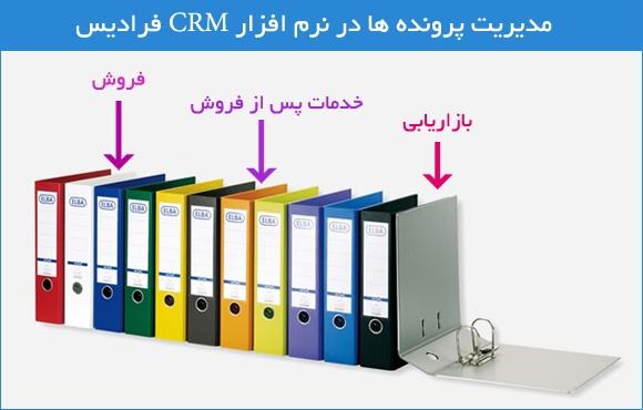 مدیریت پرونده های در نرم افزار CRM فرادیس